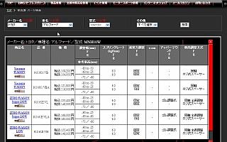 【クスコ】「車高調検索」を自社ウェブサイト上で開始
