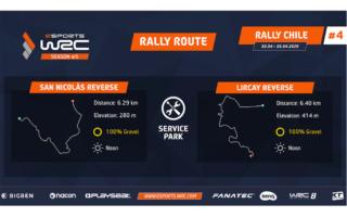 eSports WRC、第4戦チリのコースを発表