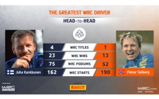 WRC.com「最も偉大なWRCドライバー決定戦」カンクネン vs ソルベルグが投票受付中