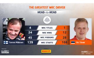 WRC.com「最も偉大なWRCドライバー決定戦」マキネン vs タナックが投票受付中