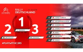 シトロエンC3 R5のワンメイクバーチャルラリー、開幕戦ドイツで日本のKazunokotaが優勝