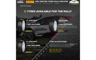 WRCベルギー:ピレリ、WRC初開催のベルギーにP ZERO WRCを投入