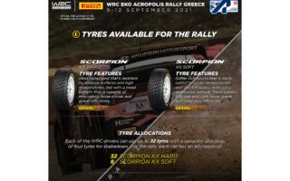 WRCギリシャ:ピレリ、カレンダー復帰の伝統グラベルラリーにスコーピオンKXを供給