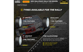 WRCスペイン:ピレリの新舗装タイヤ、P ZERO RA WRCがデビュー